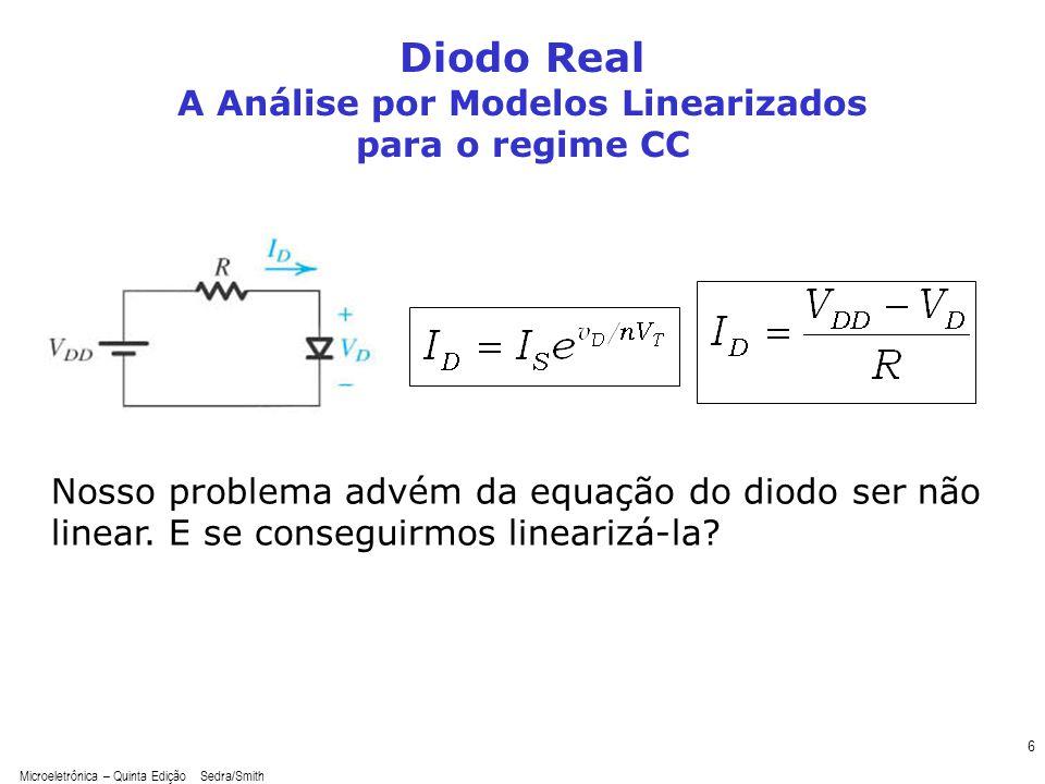 Microeletrônica – Quinta Edição Sedra/Smith 6 Diodo Real A Análise por Modelos Linearizados para o regime CC Nosso problema advém da equação do diodo