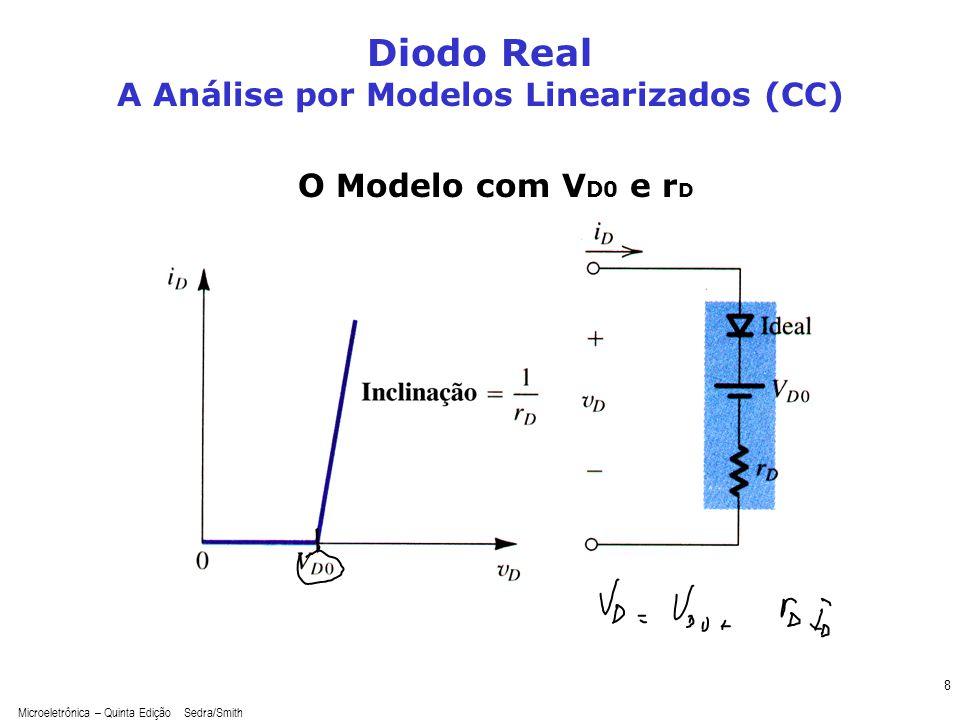 Microeletrônica – Quinta Edição Sedra/Smith 8 Diodo Real A Análise por Modelos Linearizados (CC) O Modelo com V D0 e r D
