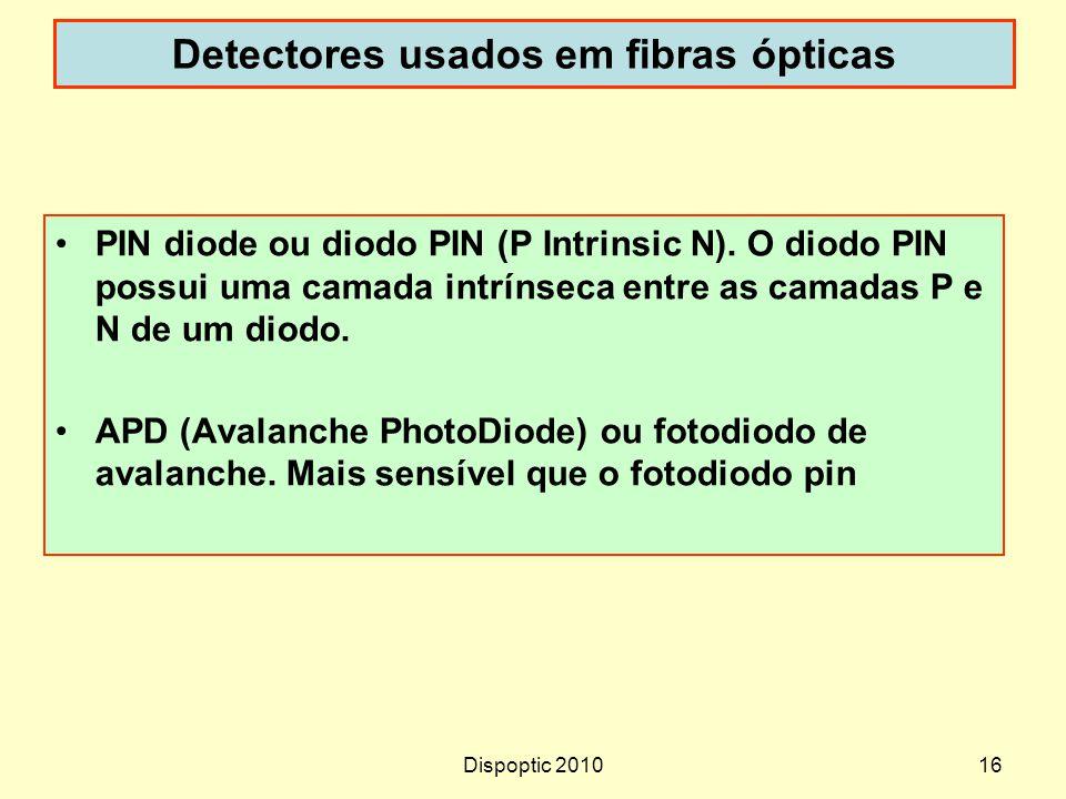 Dispoptic 201016 Detectores usados em fibras ópticas PIN diode ou diodo PIN (P Intrinsic N). O diodo PIN possui uma camada intrínseca entre as camadas