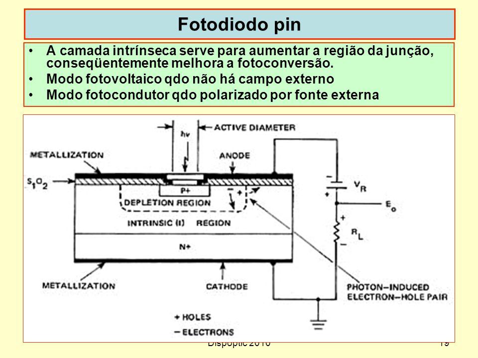 Dispoptic 201019 Fotodiodo pin A camada intrínseca serve para aumentar a região da junção, conseqüentemente melhora a fotoconversão. Modo fotovoltaico
