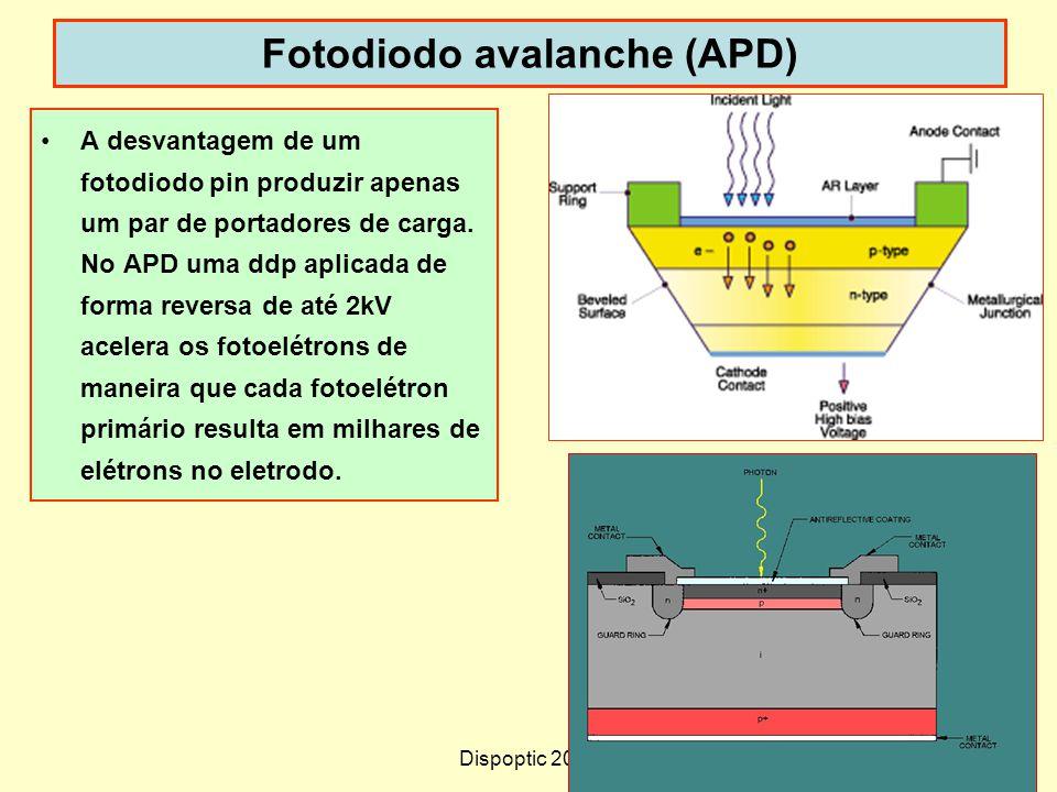 Dispoptic 201021 Fotodiodo avalanche (APD) A desvantagem de um fotodiodo pin produzir apenas um par de portadores de carga. No APD uma ddp aplicada de