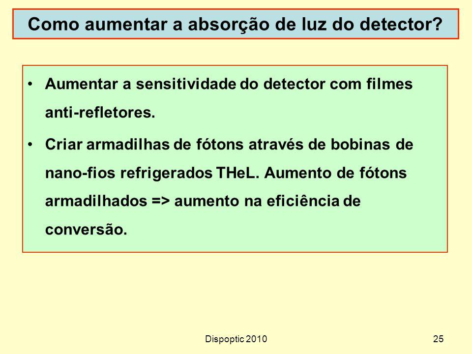 Dispoptic 201025 Como aumentar a absorção de luz do detector? Aumentar a sensitividade do detector com filmes anti-refletores. Criar armadilhas de fót