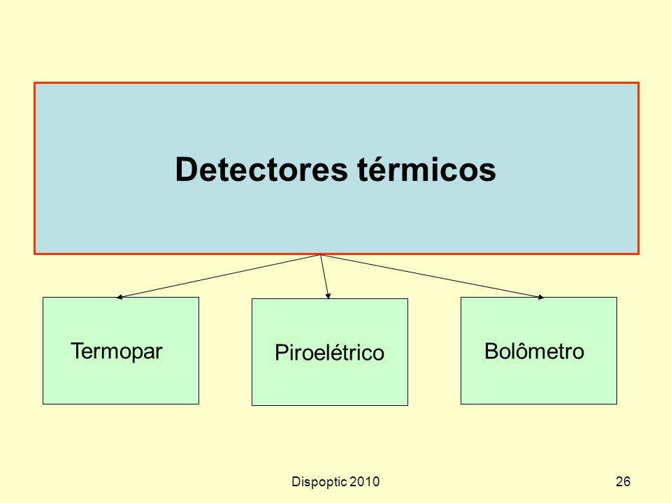 Dispoptic 201026 Detectores térmicos Termopar Piroelétrico Bolômetro