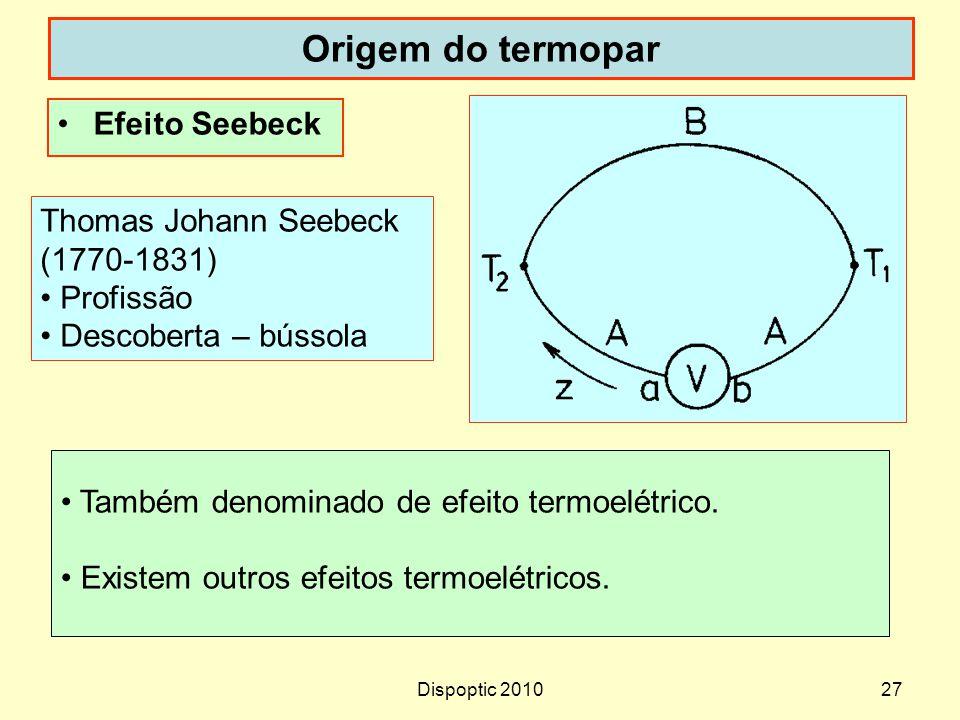 Dispoptic 201027 Origem do termopar Efeito Seebeck Thomas Johann Seebeck (1770-1831) Profissão Descoberta – bússola Também denominado de efeito termoe