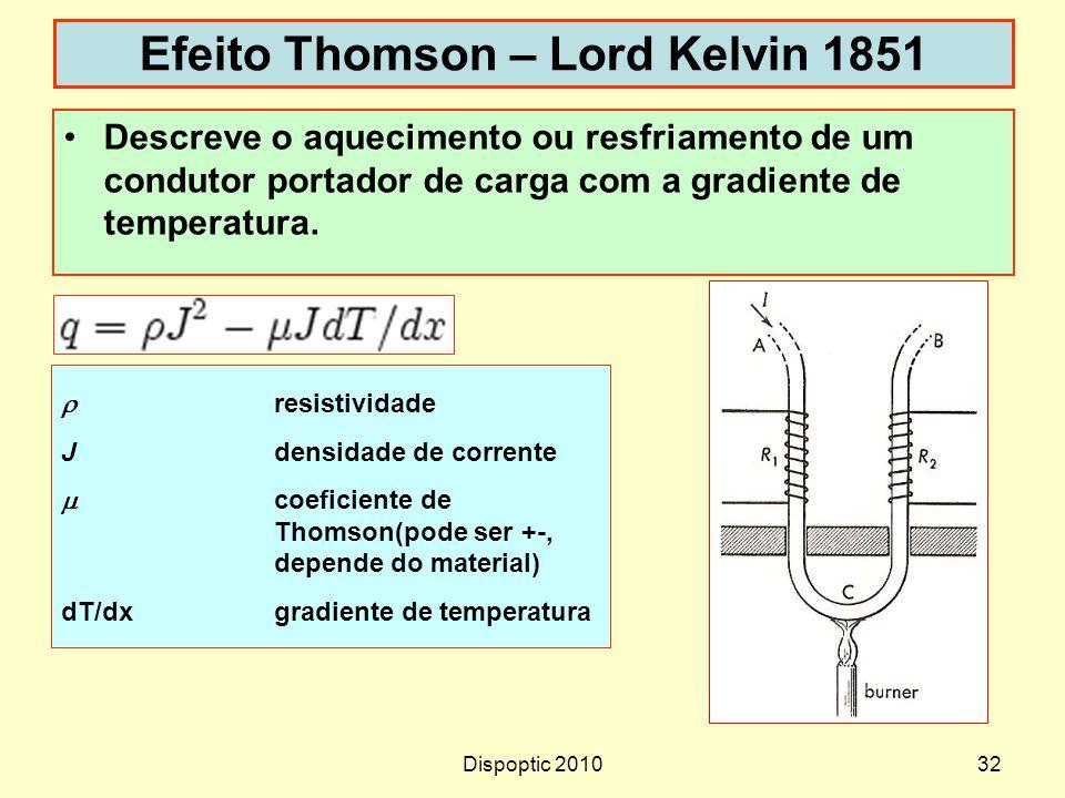 Dispoptic 201032 Efeito Thomson – Lord Kelvin 1851 Descreve o aquecimento ou resfriamento de um condutor portador de carga com a gradiente de temperat