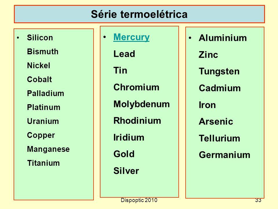 Dispoptic 201033 Série termoelétrica Silicon Bismuth Nickel Cobalt Palladium Platinum Uranium Copper Manganese Titanium Mercury Lead Tin Chromium Moly