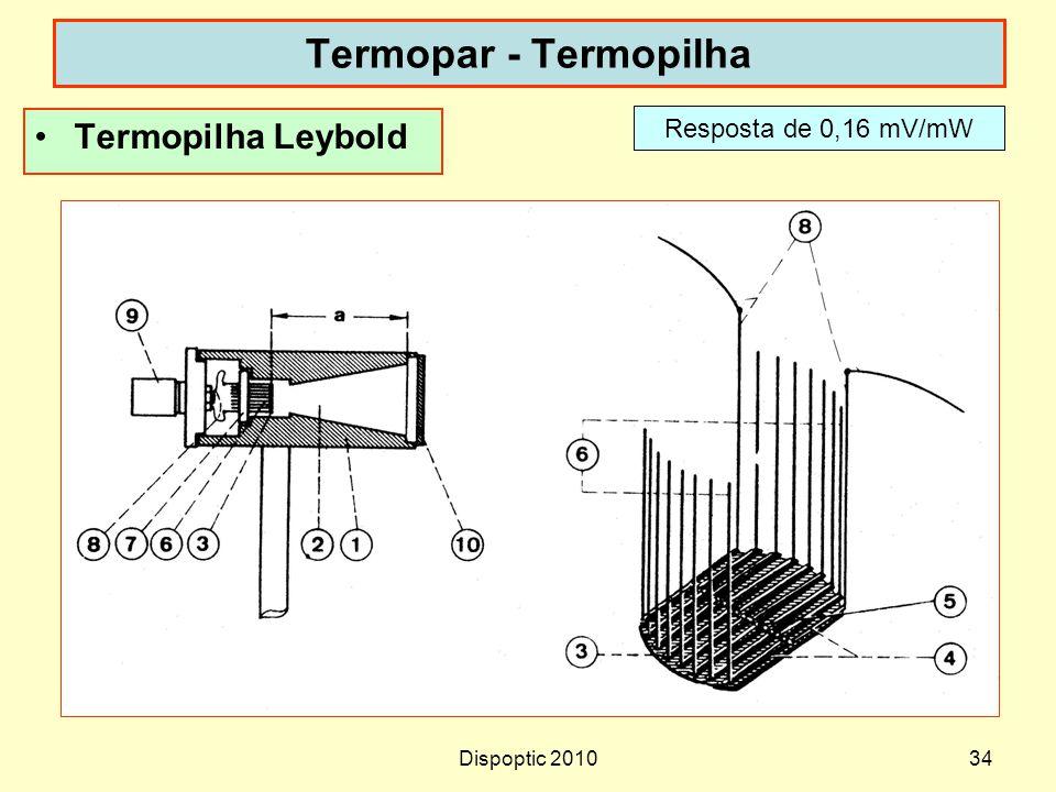 Dispoptic 201034 Termopar - Termopilha Termopilha Leybold Resposta de 0,16 mV/mW
