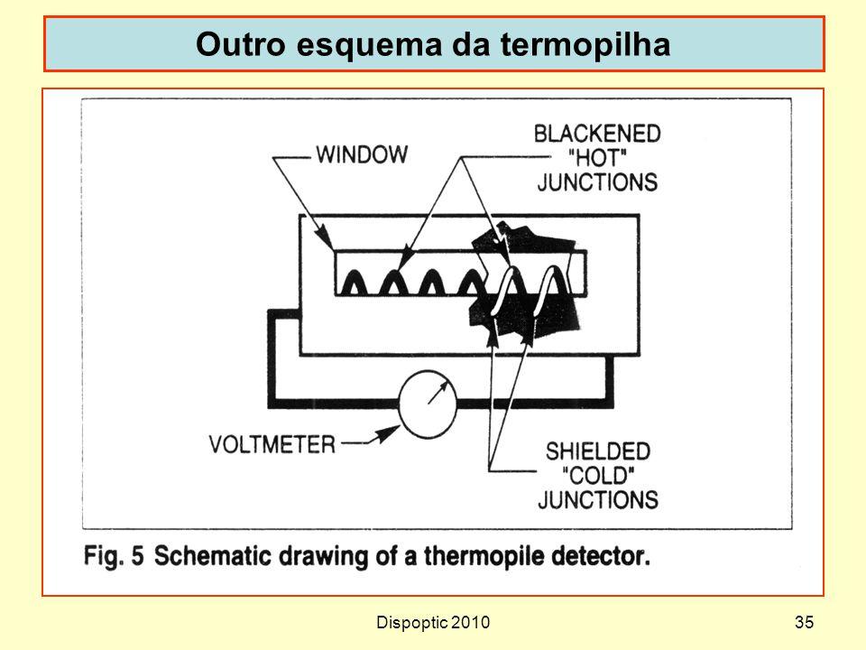 Dispoptic 201035 Outro esquema da termopilha