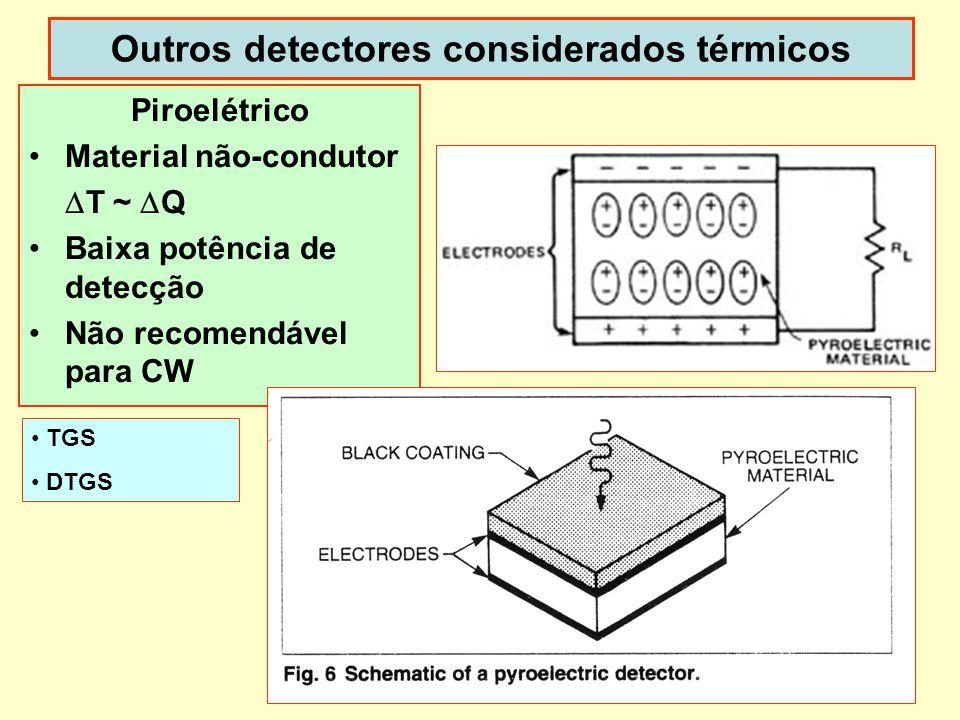 Dispoptic 201036 Outros detectores considerados térmicos Piroelétrico Material não-condutor T ~ Q Baixa potência de detecção Não recomendável para CW