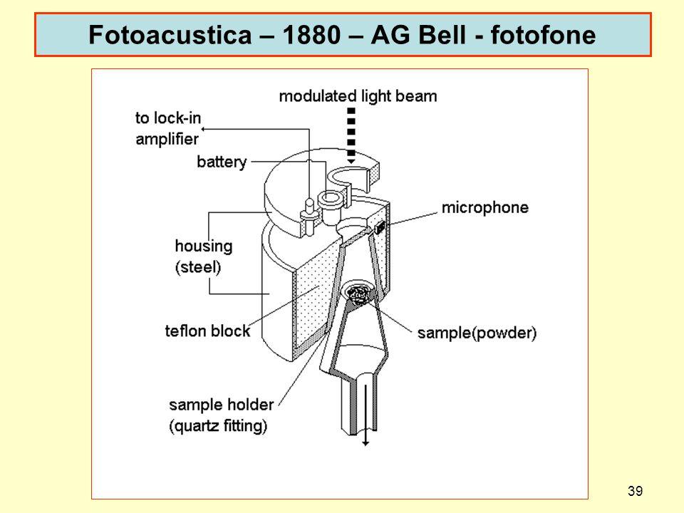 Dispoptic 201039 Fotoacustica – 1880 – AG Bell - fotofone