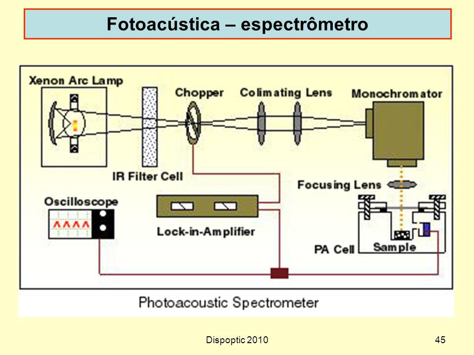 Dispoptic 201045 Fotoacústica – espectrômetro