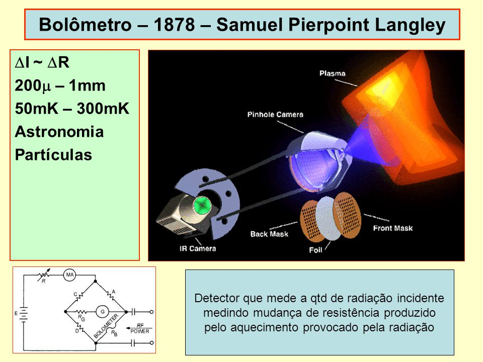 Dispoptic 201047 Bolômetro – 1878 – Samuel Pierpoint Langley I ~ R 200 – 1mm 50mK – 300mK Astronomia Partículas Detector que mede a qtd de radiação in
