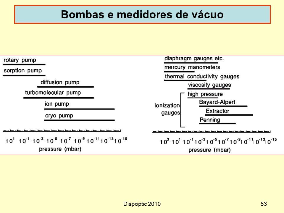 Dispoptic 201053 Bombas e medidores de vácuo