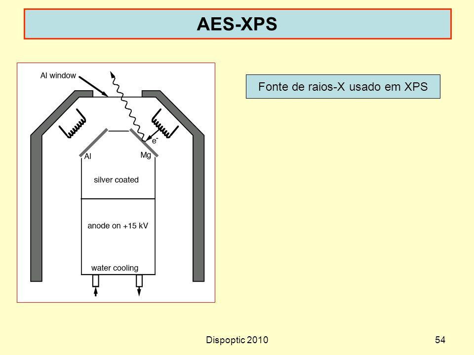Dispoptic 201054 AES-XPS Fonte de raios-X usado em XPS