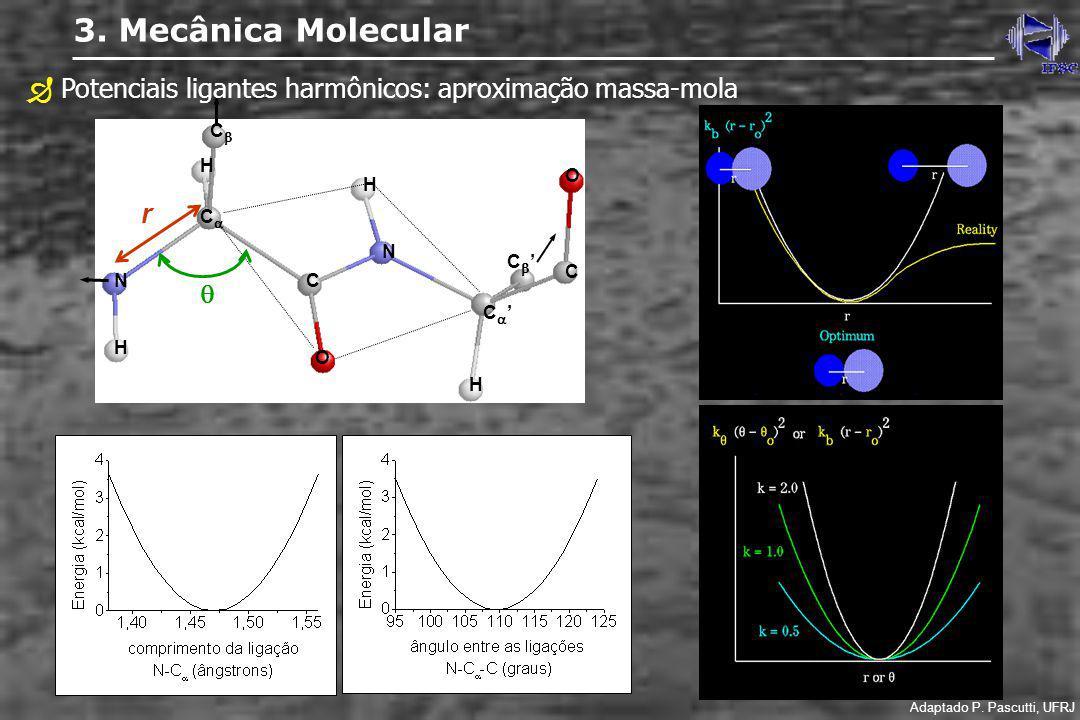 C C C C C C N N O O H H H H r Potenciais ligantes harmônicos: aproximação massa-mola 3. Mecânica Molecular Adaptado P. Pascutti, UFRJ
