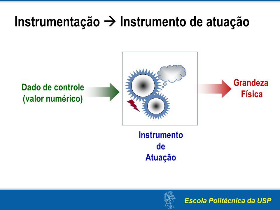 Instrumentação Instrumento de atuação Grandeza Física Dado de controle (valor numérico) Instrumento de Atuação