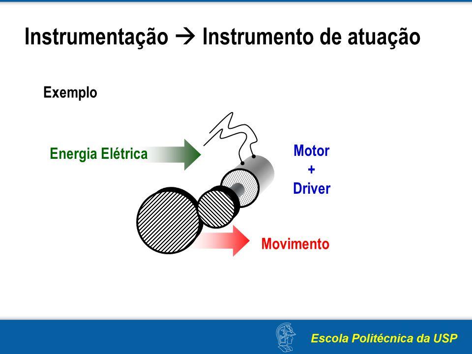 Instrumentação Instrumento de atuação Energia Elétrica Movimento Motor + Driver Exemplo