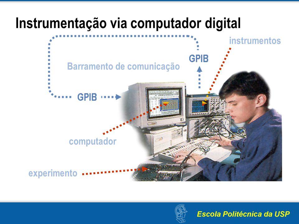 Instrumentação via computador digital instrumentos computador experimento Barramento de comunicação