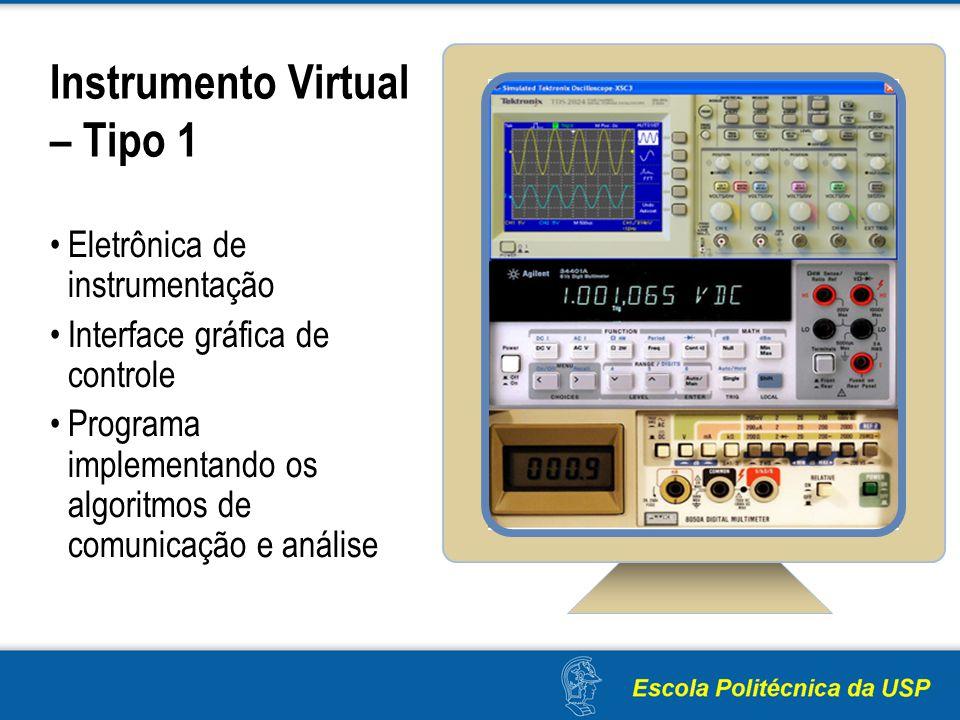 Instrumento Virtual – Tipo 1 Eletrônica de instrumentação Interface gráfica de controle Programa implementando os algoritmos de comunicação e análise