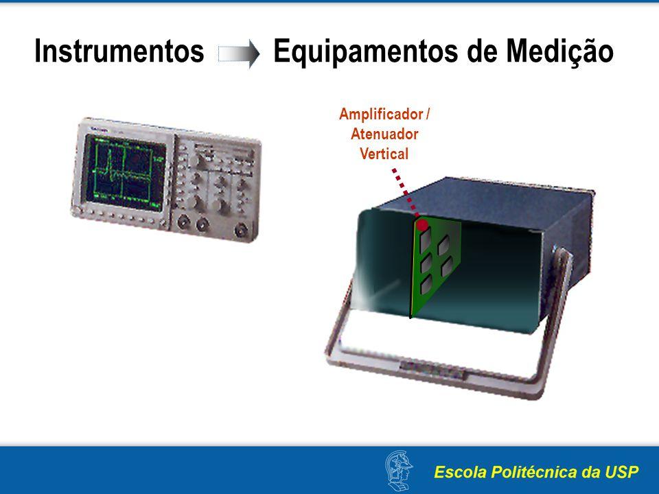 Amplificador / Atenuador Vertical