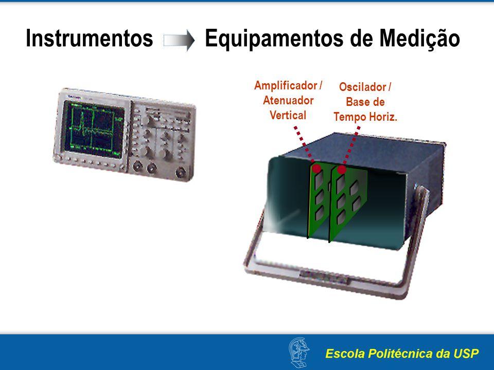Instrumentos Equipamentos de Medição Amplificador / Atenuador Vertical Oscilador / Base de Tempo Horiz.
