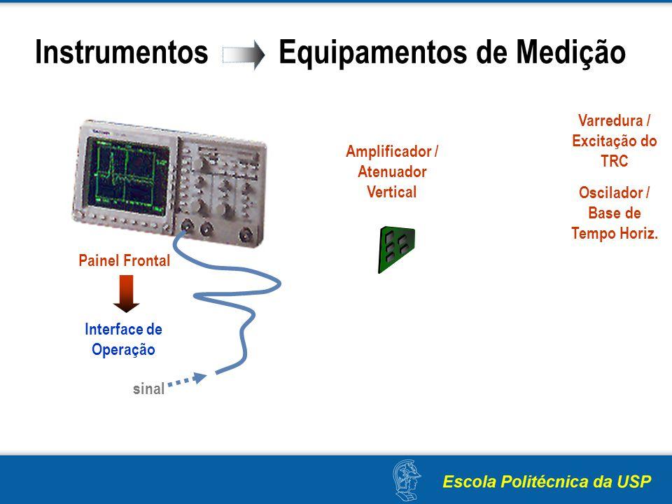 Instrumentos Equipamentos de Medição Varredura / Excitação do TRC Painel Frontal Interface de Operação sinal Amplificador / Atenuador Vertical Oscilad