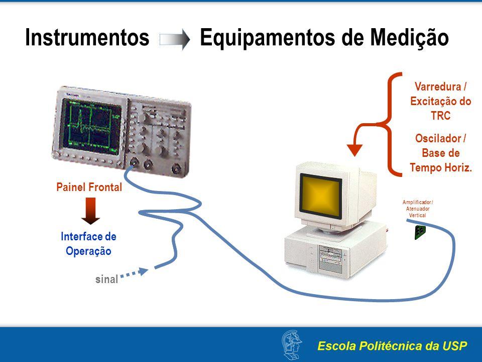 Instrumentos Equipamentos de Medição Varredura / Excitação do TRC Painel Frontal Interface de Operação sinal Oscilador / Base de Tempo Horiz. Amplific