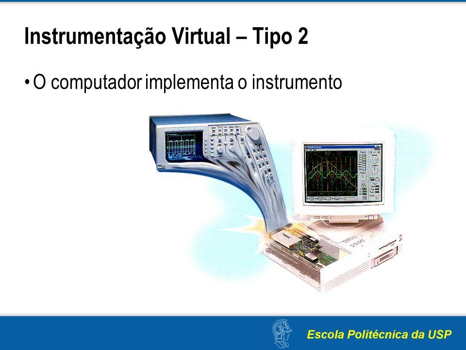 Instrumentação Virtual – Tipo 2 O computador implementa o instrumento