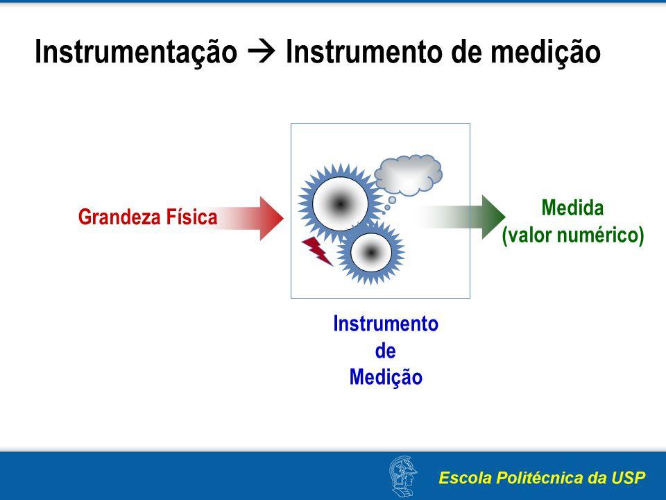 Instrumentação Instrumento de medição Grandeza Física Medida (valor numérico) Instrumento de Medição
