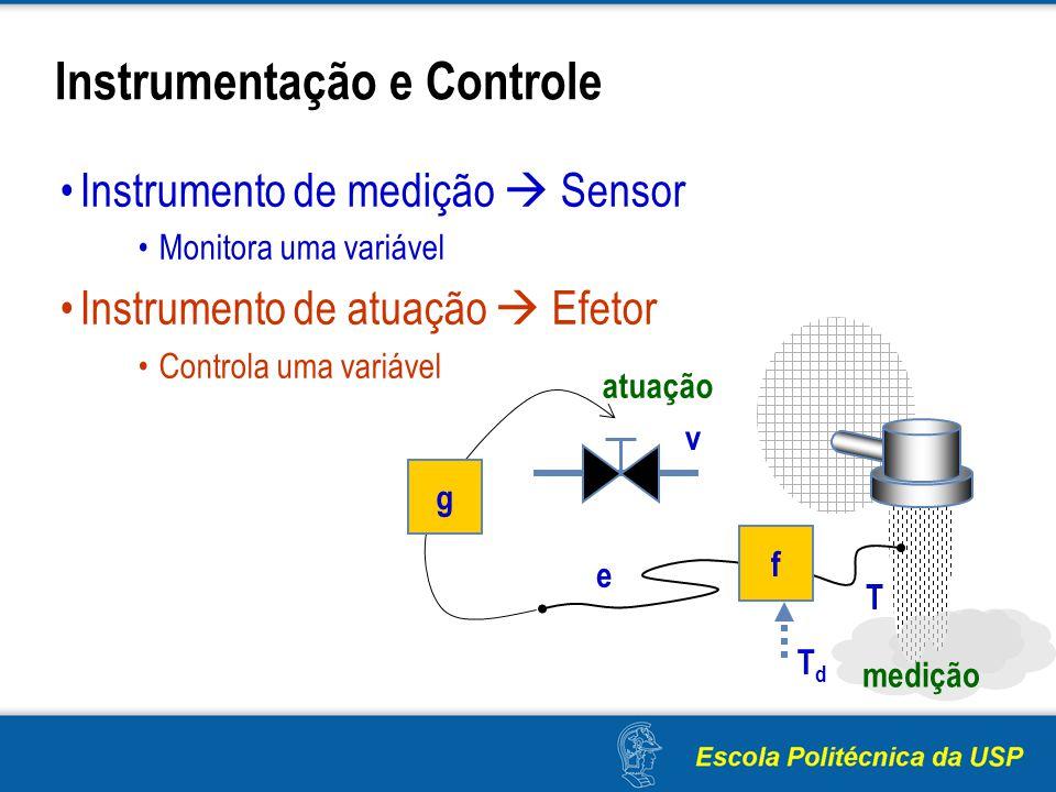 Instrumentação e Controle Instrumento de medição Sensor Monitora uma variável Instrumento de atuação Efetor Controla uma variável g T v e atuação f me