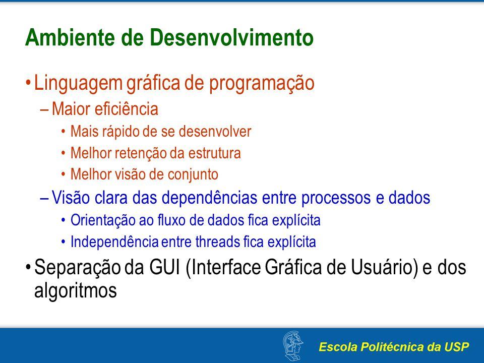 Ambiente de Desenvolvimento Linguagem gráfica de programação –Maior eficiência Mais rápido de se desenvolver Melhor retenção da estrutura Melhor visão