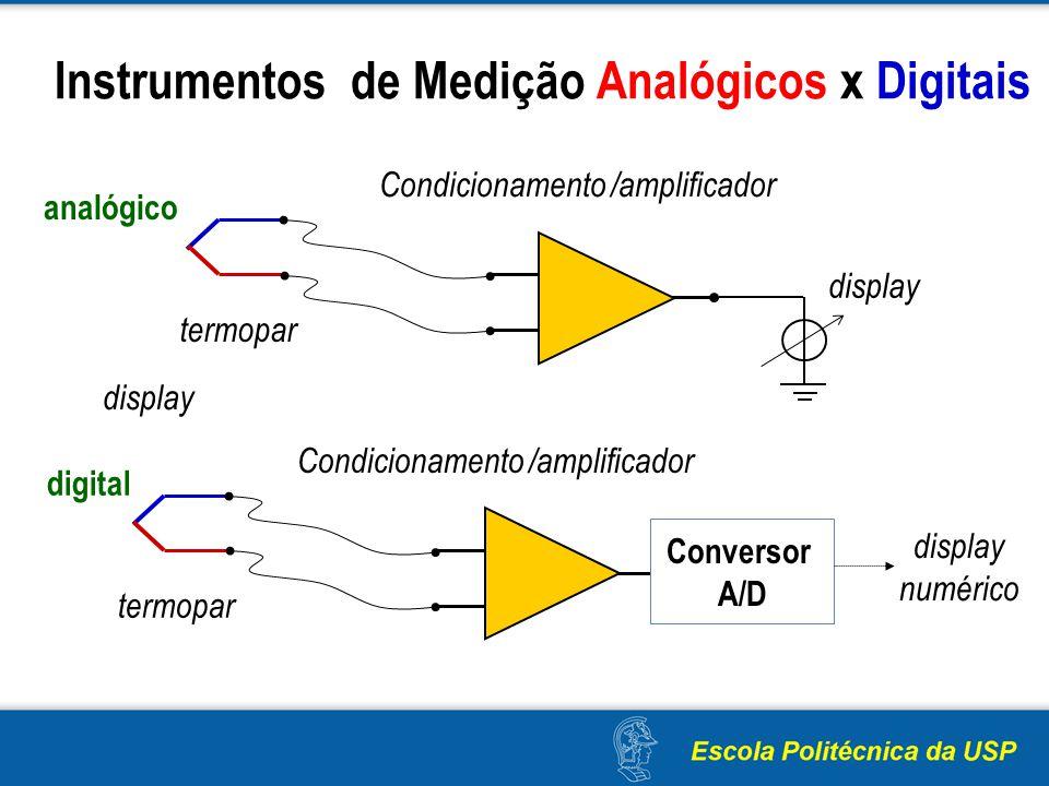 Instrumentos de Medição Analógicos x Digitais analógico termopar Condicionamento /amplificador display digital termopar Condicionamento /amplificador