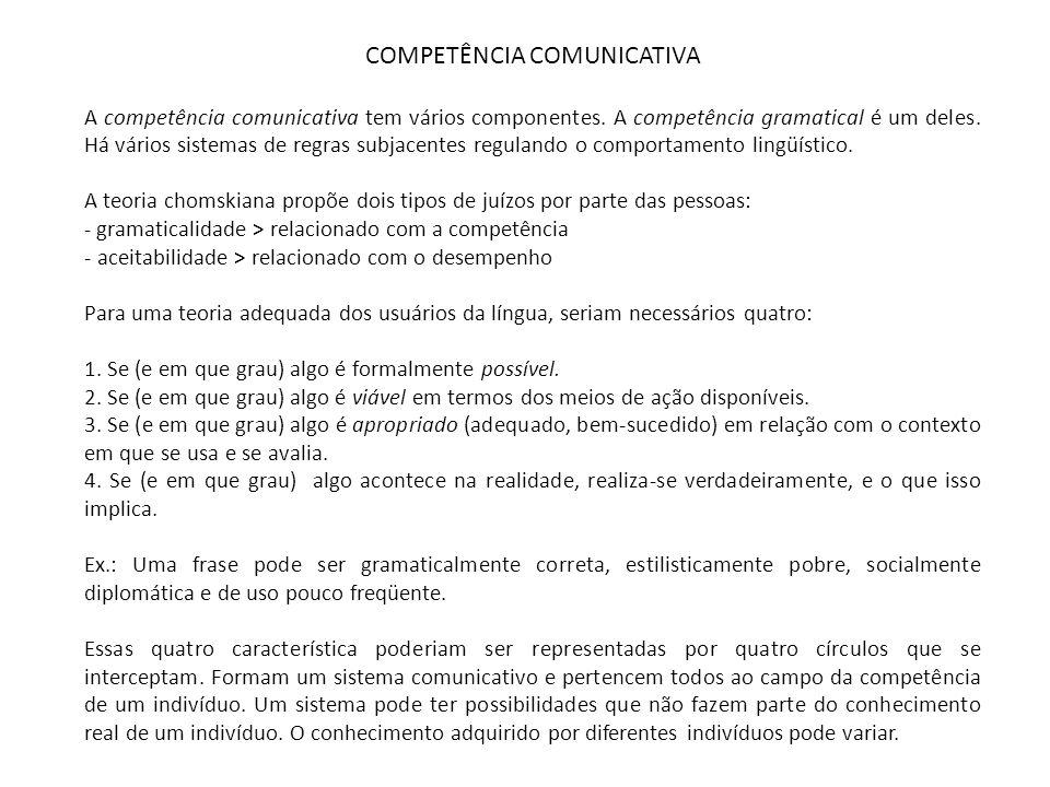 COMPETÊNCIA COMUNICATIVA A competência comunicativa tem vários componentes. A competência gramatical é um deles. Há vários sistemas de regras subjacen