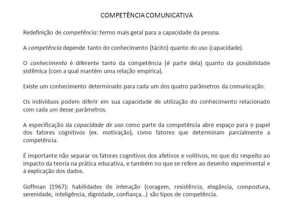 COMPETÊNCIA COMUNICATIVA Redefinição de competência: termo mais geral para a capacidade da pessoa. A competência depende tanto do conhecimento (tácito
