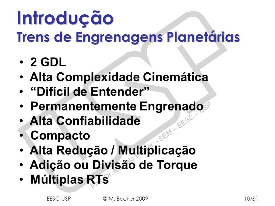 Prof. Dr. Marcelo Becker - SEM – EESC – USP 2 GDL Alta Complexidade Cinemática Difícil de Entender Permanentemente Engrenado Alta Confiabilidade Compa