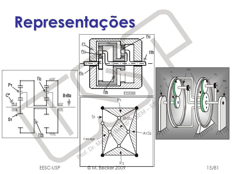 Prof. Dr. Marcelo Becker - SEM – EESC – USP P 1 BB 12 P 2 AS 12 C* C*=Carcaça S 1 AS 12 P 2 S 1 P 1 AS 12 BB 12 P 2 C* Representações EESC-USP © M. Be