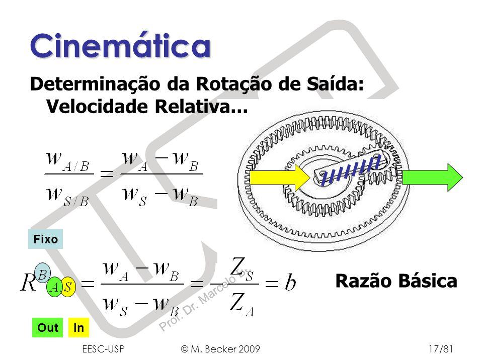 Prof. Dr. Marcelo Becker - SEM – EESC – USP Razão Básica Cinemática Fixo InOut Determinação da Rotação de Saída: Velocidade Relativa... EESC-USP © M.