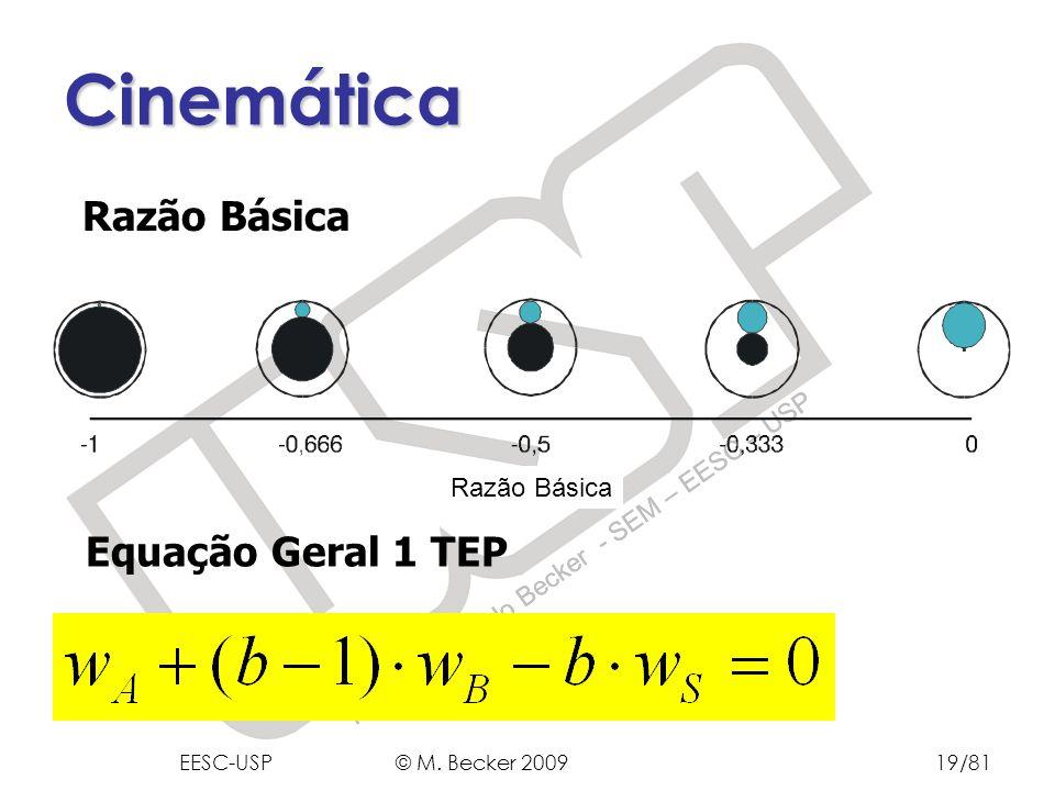 Prof. Dr. Marcelo Becker - SEM – EESC – USP Cinemática Razão Básica Equação Geral 1 TEP Razão Básica EESC-USP © M. Becker 200919/81