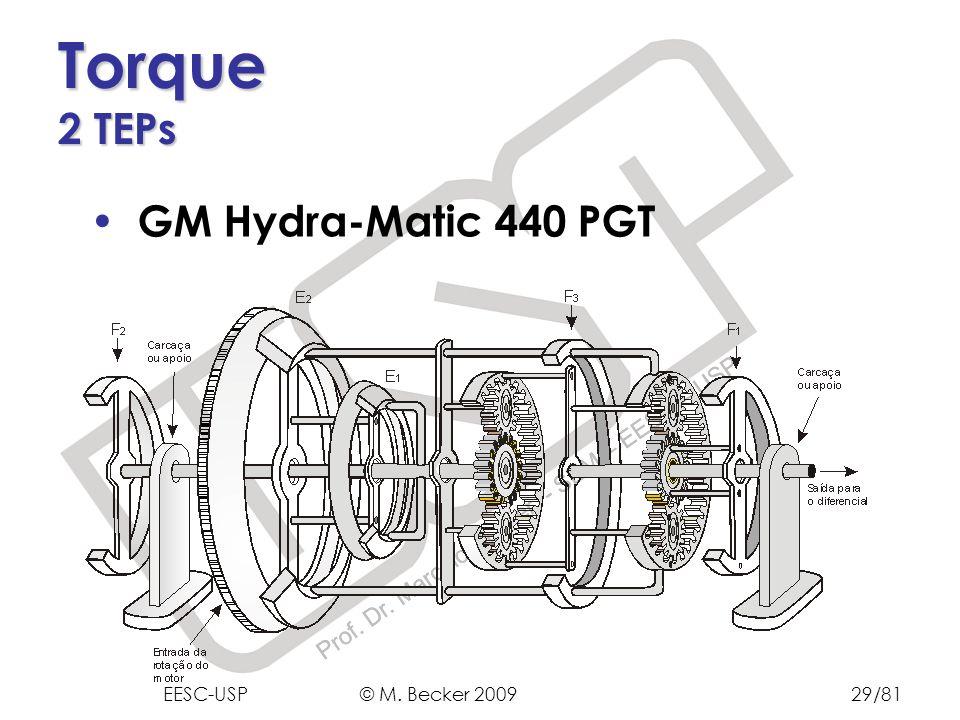 Prof. Dr. Marcelo Becker - SEM – EESC – USP GM Hydra-Matic 440 PGT Torque 2 TEPs EESC-USP © M. Becker 200929/81