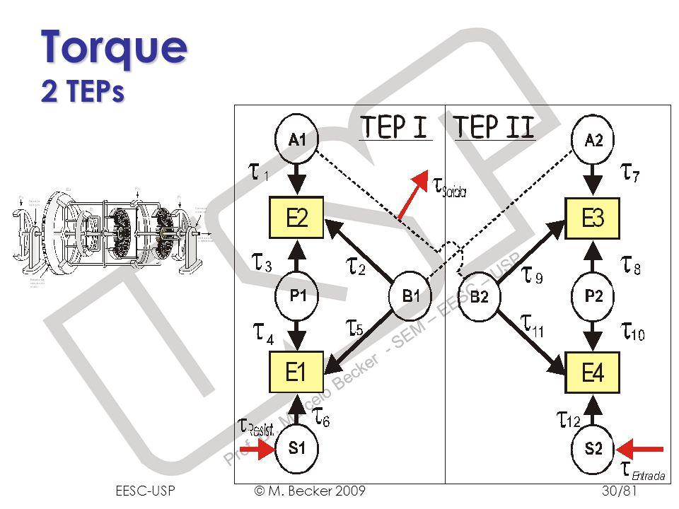 Prof. Dr. Marcelo Becker - SEM – EESC – USP Torque 2 TEPs EESC-USP © M. Becker 200930/81