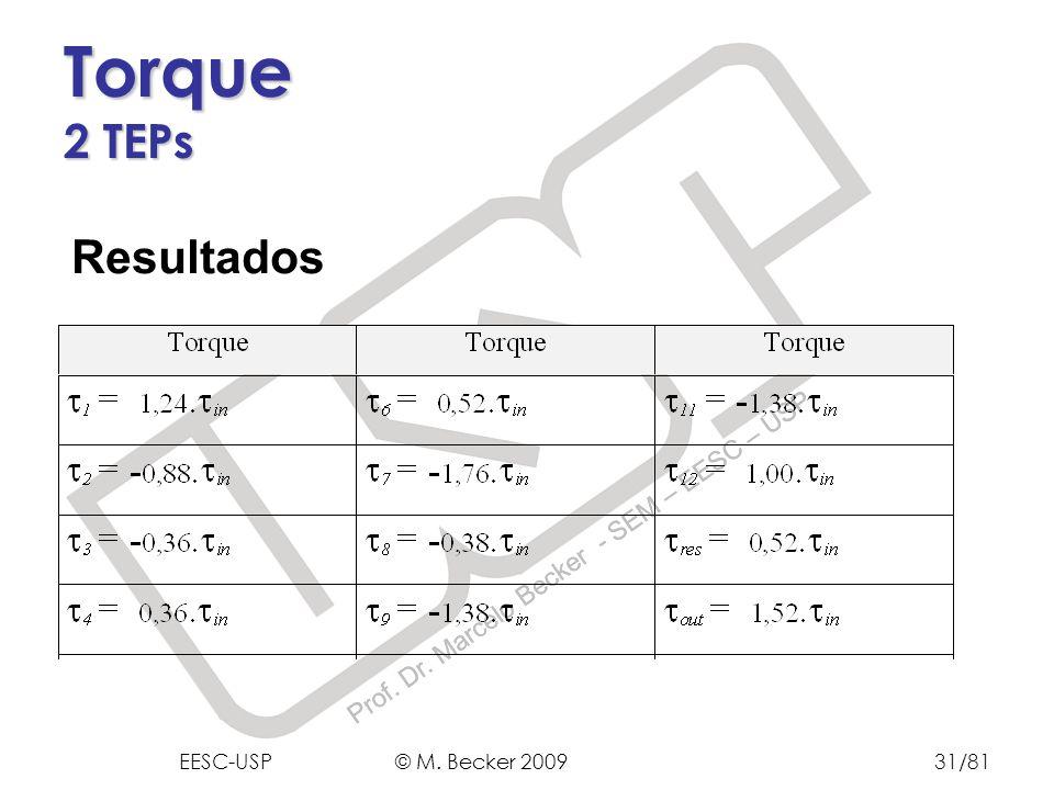 Prof. Dr. Marcelo Becker - SEM – EESC – USP Resultados Torque 2 TEPs EESC-USP © M. Becker 200931/81