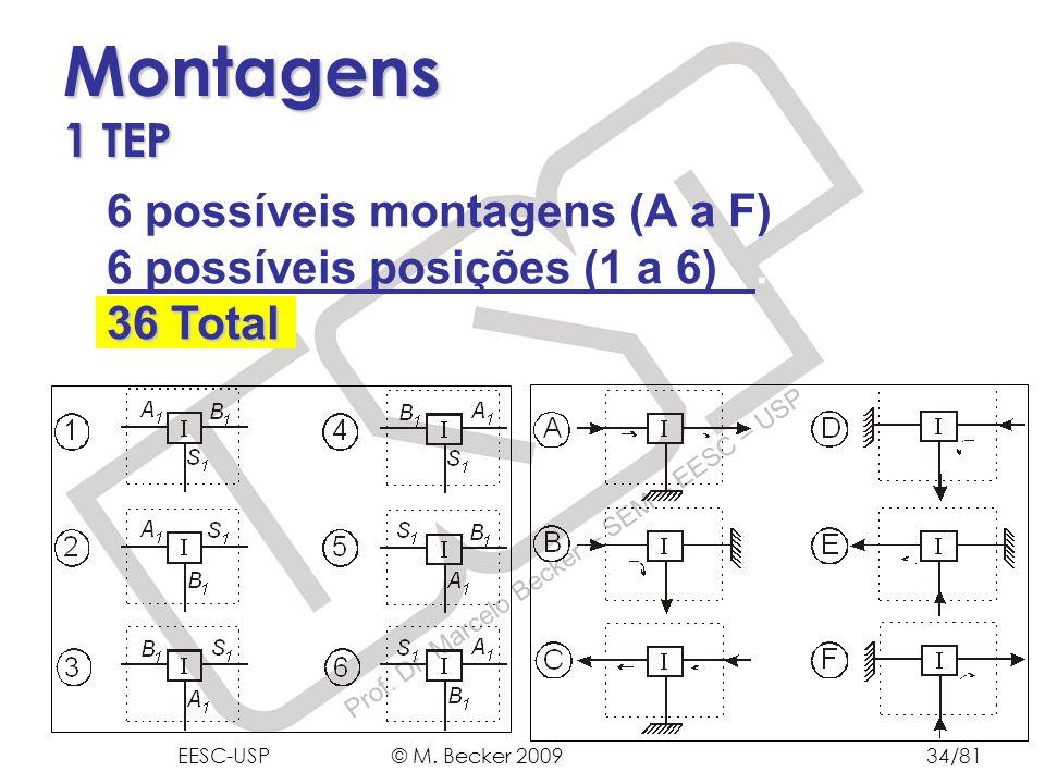 Prof. Dr. Marcelo Becker - SEM – EESC – USP 36 Total 6 possíveis montagens (A a F) 6 possíveis posições (1 a 6). 36 Total Montagens 1 TEP EESC-USP © M