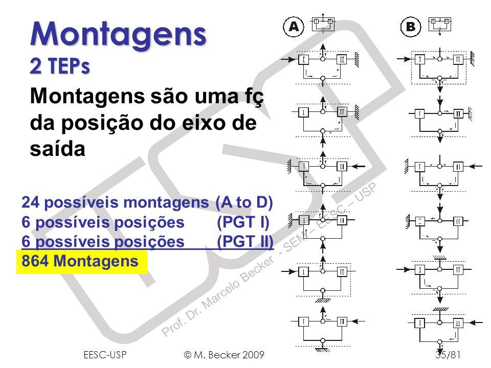 Prof. Dr. Marcelo Becker - SEM – EESC – USP Montagens são uma fç da posição do eixo de saída 24 possíveis montagens (A to D) 6 possíveis posições (PGT