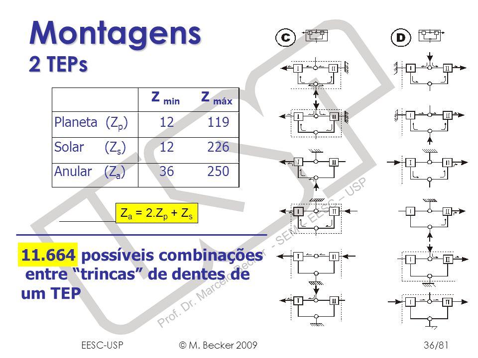 Prof. Dr. Marcelo Becker - SEM – EESC – USP Z min Z máx Planeta (Z p )12119 Solar (Z s )12226 Anular (Z a )36250 11.664 possíveis combinações entre tr