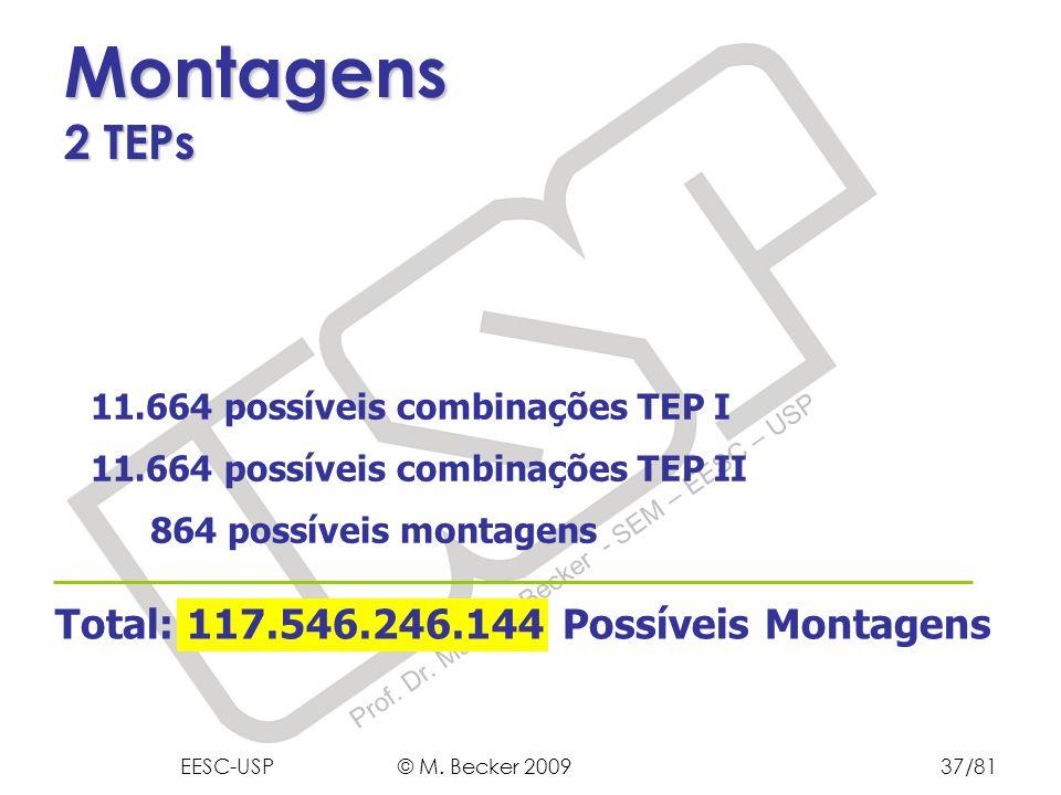 Prof. Dr. Marcelo Becker - SEM – EESC – USP 864 possíveis montagens 11.664 possíveis combinações TEP I 11.664 possíveis combinações TEP II Total: 117.