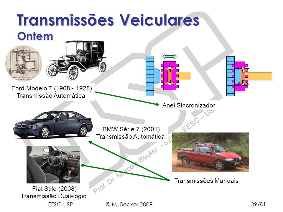 Prof. Dr. Marcelo Becker - SEM – EESC – USP Transmissões Veiculares Ontem Ford Modelo T (1908 - 1928) Transmissão Automática Anel Sincronizador Transm
