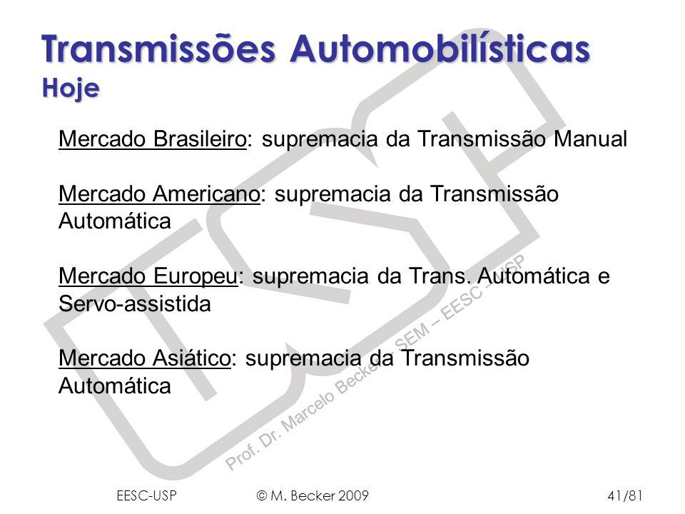 Prof. Dr. Marcelo Becker - SEM – EESC – USP Mercado Brasileiro: supremacia da Transmissão Manual Mercado Americano: supremacia da Transmissão Automáti