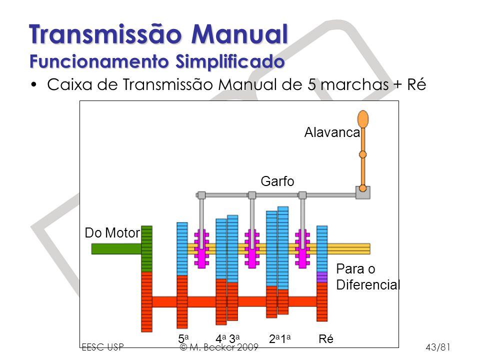 Prof. Dr. Marcelo Becker - SEM – EESC – USP Caixa de Transmissão Manual de 5 marchas + Ré Garfo Alavanca Do Motor Para o Diferencial 5 a 4 a 3 a 2 a 1