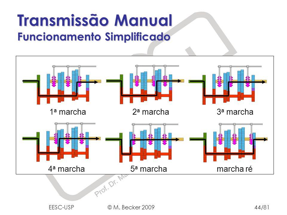 Prof. Dr. Marcelo Becker - SEM – EESC – USP 1 a marcha 4 a marcha 2 a marcha3 a marcha 5 a marchamarcha ré Transmissão Manual Funcionamento Simplifica