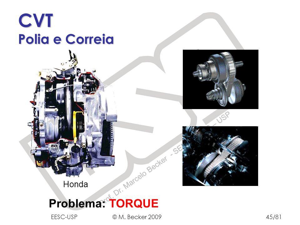 Prof. Dr. Marcelo Becker - SEM – EESC – USP CVT Polia e Correia Problema: TORQUE Honda EESC-USP © M. Becker 200945/81